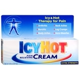 Icy Hot Pain Relieving Cream