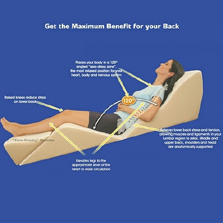 Contour Products BackMax Back, Leg & Body Wedge Cushion Sets