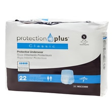 Medline Protection Plus Classic Protective Underwear Small