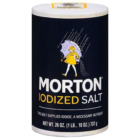 Iodide Salt Related Keywords & Suggestions - Iodide Salt Long Tail ...